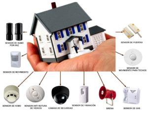 Sistemas de Alarmas y Seguridada